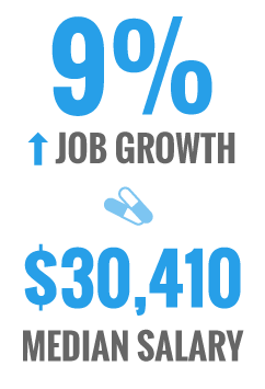 growth-and-salary
